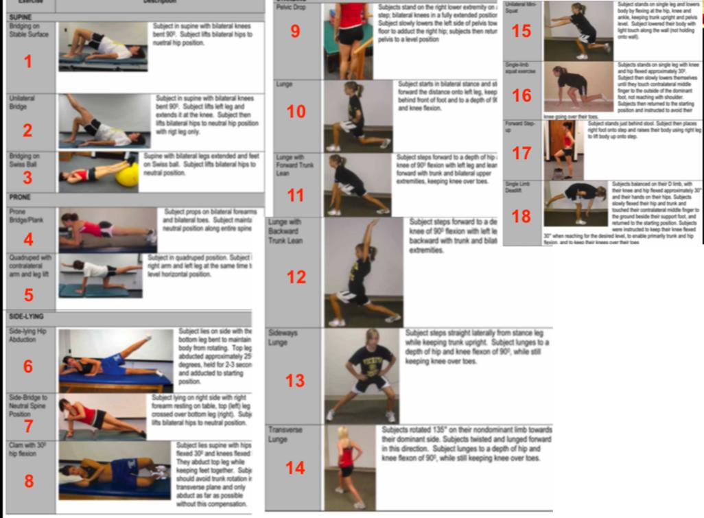 18 ejercicios de pilates